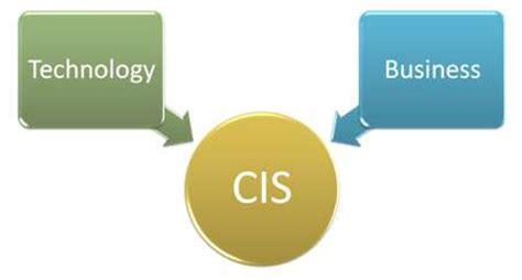 Sample Resume Objective Statements Information derived
